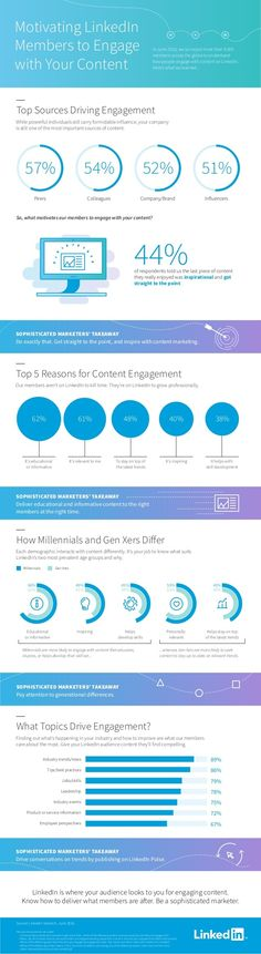 [Infografica] Come ottenere interazioni su LinkedIn.