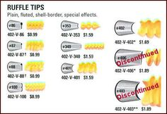 Free Wilton Tip Chart | Candyland Crafts - Cake Decorating Ruffle Tips