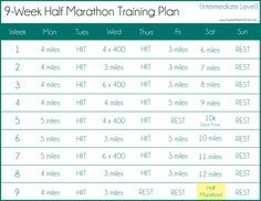 Carlsbad Marathon Training Plan  Outlines Running And Marathons