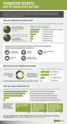 InfoGraphics  -- How To Get A Promotion