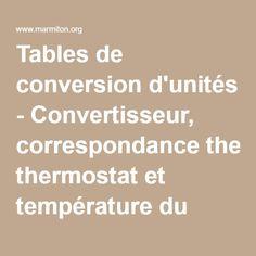 les 25 meilleures id es de la cat gorie table de conversion sur pinterest conversion mesure. Black Bedroom Furniture Sets. Home Design Ideas