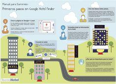 Infografía Primeros pasos en Google Hotel Finder
