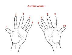 Imagen del Otro truco para la tabla de 9