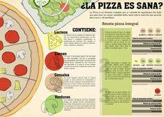¿Es sana la pizza?