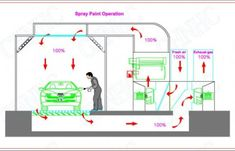 European Design Auto Spray Painting And Baking Room /car Body Paint Oven Booth – Buy Spray Booth For Sale,Car Painting And Baking Room,Car Paint Oven … Fluorescent Light Diffuser, Light Diffuser Panel, Diy Paint Booth, Spray Paint Booth, Air Brush Painting, Car Painting, Spray Painting, Portable Paint Booth, Car Spray Paint