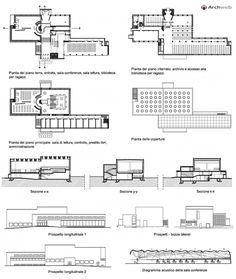 Viipuri Library, Vyborg (Competition 1927, Construction 1930-35) | Alvar Aalto | Archweb 2D