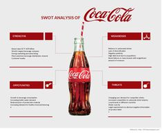 SWOT Analysis Example of Coca Coca , Coca-Cola is the most popular and biggest-selling soft drink in history, as well as the best-known product in the world. Created in Atlanta,
