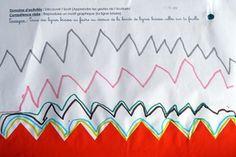 IMG_4063 Petite Section, Kindergarten, Wolf, Art Graphique, Fine Motor Skills, Pre School, Diy Crafts, Activities, Claire