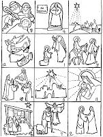 ELEMENTARY SCHOOL ENRICHMENT ACTIVITIES: CHRISTMAS STORY SEQUENCE AND WRITING