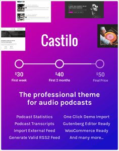 A stunning and professional audio podcast theme. If you're looking to launch a podcast and have total control over your website and feed, at a lower cost. Wordpress Template, Wordpress Theme, Wordpress Premium, Audio, Short Waves, My Best Friend, Templates, Stenciling, Musica
