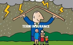 buying the right insurance plan for yourself and your family is important, Do Term Insurance Plans Offer Surrender Value?