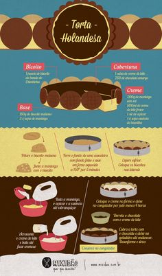 receita-infográfico de torta holandesa Sweet Cakes, Food Illustrations, Creative Food, Diy Food, I Love Food, Sweet Recipes, Food Porn, Dessert Recipes, Food And Drink