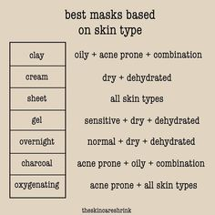 best mask for your skin type // When using the wrong mask there is a chance your. - Care - Skin care , beauty ideas and skin care tips Beauty Tips For Skin, Skin Tips, Skin Care Tips, Beauty Skin, Beauty Hacks, Acne Skin, Oily Skin, Acne Face, Acne Scars