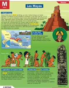 Fiche exposés : Les Mayas                                                                                                                                                                                 Plus