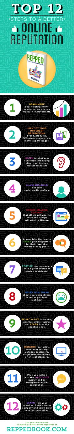 An infographic which shows how you can build up a rock solid online reputation. Your online reputation is closely tied to your personal reputation, it should therefore be crafted morally and meticulously paying a lot of attention to detail. it should be factual and informative yet at the same time discrete and professional.