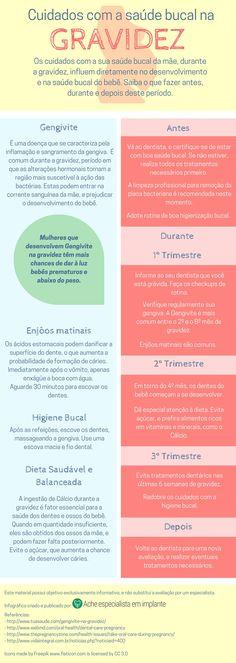 Você sabia que a saúde bucal da gestante influi diretamente no desenvolvimento e na saúde bucal do bebê? Conheça os cuidados necessários nesta fase. http://acheespecialistaemimplante.com.br/cuidados-com-saude-bucal-na-gravidez/