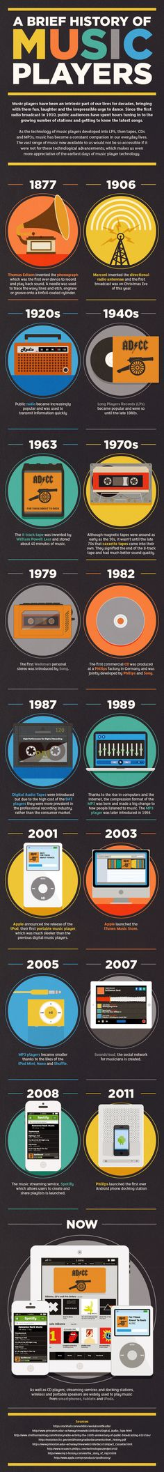 a brief history of music players infographic