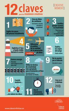 Hola: Una infografía con 12 claves para tus reuniones creativas. Vía Un saludo