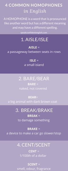 Easily confused by these words that sound alike in English? Use this quick guide to help you.  And get more useful English tips at Speak Confident English: http://www.speakconfidentenglish.com/?utm_campaign=coschedule&utm_source=pinterest&utm_medium=Speak%20Confident%20English%20%7C%20English%20Fluency%20Trainer