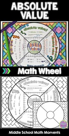 Try this fun note-taking format to help your math students learn or review absolute value! They can color the background and add to their interactive notebooks! #math #absolutevalue