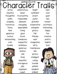 Character Traits List Character Traits List,Teaching Character Traits A list of both positive character traits and negative character traits – both provided in color and black & white.See how I use this resource. Character Traits For Kids, Negative Character Traits, Teaching Character Traits, Character Education, Examples Of Character Traits, Writing Skills, Writing Tips, Narrative Writing, Student Birthdays