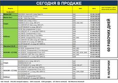 Сегодня в продаже – Автосалон Сергели, Продажа автомобилей в Ташкенте,