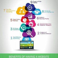 """#webdesign #digitalmarketing #onlinemarketing #internetmarketing #newbusiness #entrepreneur #websitedesign #graphicdesign #contentmarketing #socialmedia #c4c #media #marketing #lfl #cfc #digitalmedia #portfolio #branding #socialmediaagency #contentcreation #dubaimall #landingpage #entrepreneurship #consulting #art #doodle #drawing #comment #branding #logo  Get your website up and running now!"" by @crowndigitaltv. • • • • • #digitalmarketing #onlinemarketing #marketing #branding…"