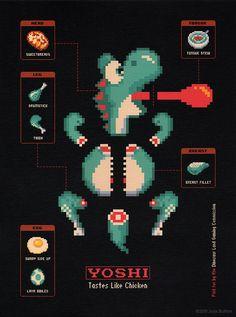 Morceaux de monstres en 8bits 8bit monstres geek morceaux dissection 06 design
