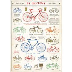 Afbeeldingsresultaat voor les bicyclettes poster