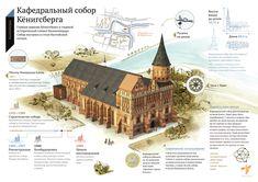 Калининградский Кафедральный собор — Калининград