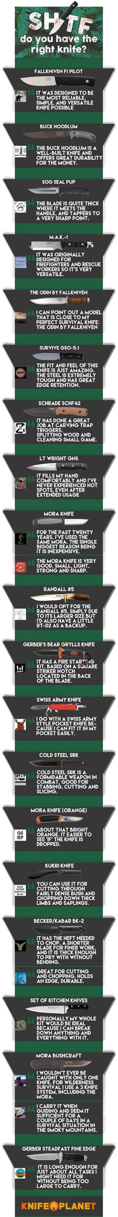 SHTF! Do You Have The Right Knife?