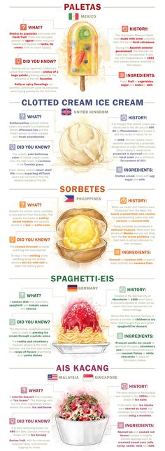 Infographic: Popular Frozen Treats From Around The World, Perfect For Hot Days - DesignTAXI.com