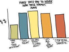 If you had a nickel… | 13 Graphs That Will Speak To You If Suffer From Anxiety