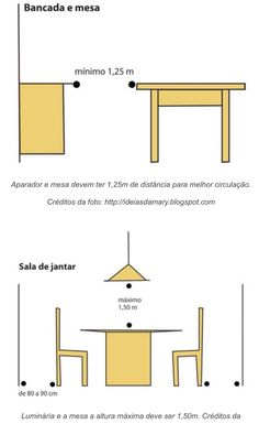 Medidas para ubicar la mesa y las sillas en el comedor con respecto a otros muebles.