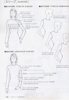rukávy Guid to Fashion Design by Bunka fashion coollege (Japan) sleeves