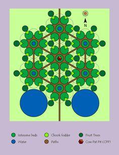 linda woodrow mandala garden - Google Search