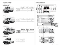 Mercedes sprinter box van dimensions #4
