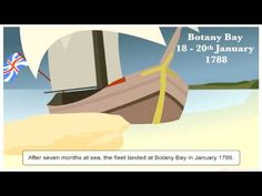 First Fleet - Colonisation - Snapshot - History - Geography
