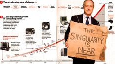 Ray Kurzweil : The Singularity Is Near