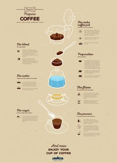 Begin Using These Suggestions To Assure A Great Experience #coffeebeans