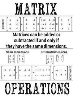 Matrix Matrices Foldable Graphic Organizer Interactive Notebook This is a… Math Teacher, Math Classroom, Teaching Math, Algebra Activities, Math Resources, Math Charts, Physics And Mathematics, Math Courses, Math Vocabulary