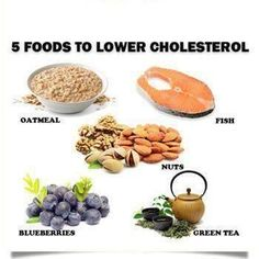 3 Astonishing Useful Ideas: High Cholesterol Remedies cholesterol diet menu. Lower Cholesterol Naturally, What Causes High Cholesterol, Cholesterol Lowering Foods, Cholesterol Levels, Cholesterol Symptoms, Planning Menu, Lowering Ldl, Cancer Fighting Foods, Healthy Recipes