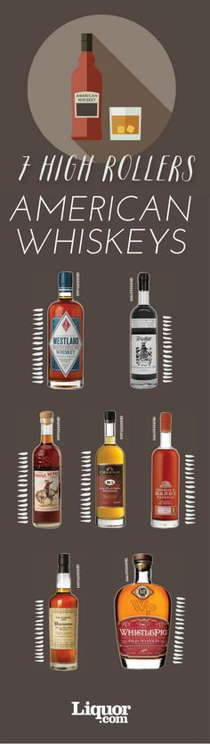 You know who knows best which bottles to buy for holiday gifting? The people who pour and sell drinks—that's who. For 2016, we asked dozens of top bartending and spirits industry professionals to tell us which American Whiskey bottles they love and why.