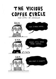 The vicious coffee circle!