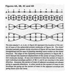 multiple-wave oscillator - Google Search