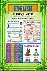 Bulletin Board Grade 5 All Quarter Lesson – Yahoo Image Search Results - Modern Elementary Bulletin Boards, Teacher Bulletin Boards, Math Boards, Classroom Bulletin Boards, Classroom Rules, Classroom Displays, Classroom Prayer, Garden Theme Classroom, Classroom Birthday