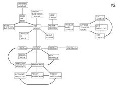 BJJ Flow Chart 002D