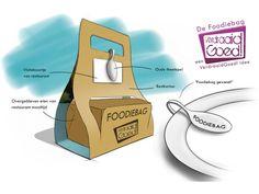 Foodiebag schets