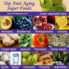 Top Anti Aging Super Foods