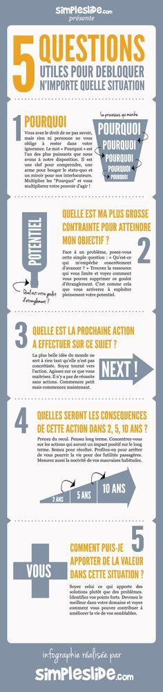 infographie-5-questions